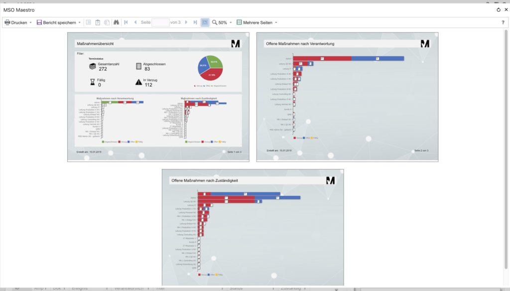 Das Maßnahmenmanagement von MSO bietet Usern neben standardisierten Reporting-Möglichkeiten auch die Möglichkeit individueller Berichte.