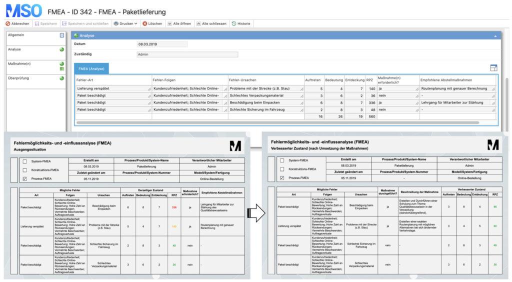 Die FMEA (Abkürzung für Fehlermöglichkeits- und Einflussanalyse) ist eine teamorientierte Analyse, die dazu dient, potenzielle Fehlerquellen in Produkten oder Prozessen zu finden.