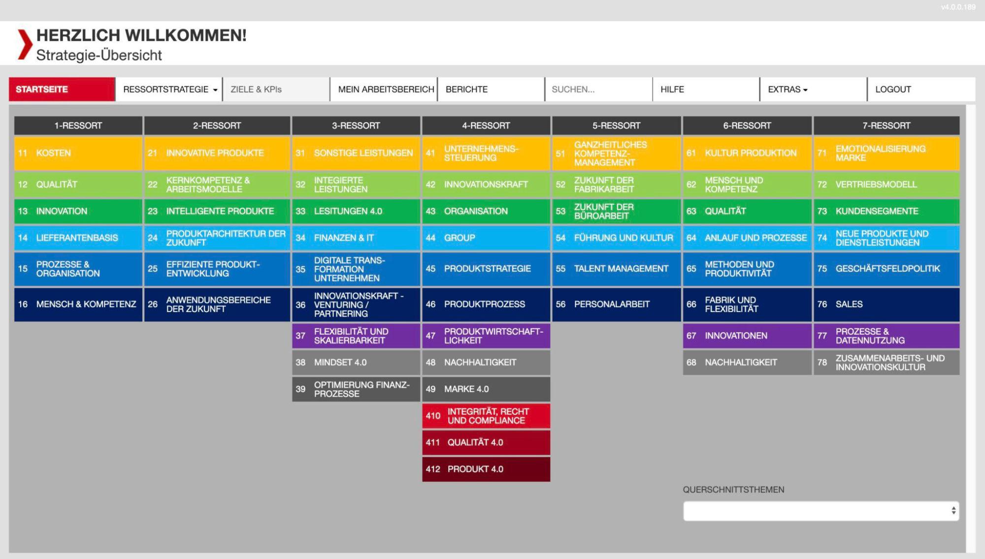 Agile und flexibel skalierbare Steuerung aller Unternehmensstrategien inklusive detaillierter Auswertungen – in Echtzeit.